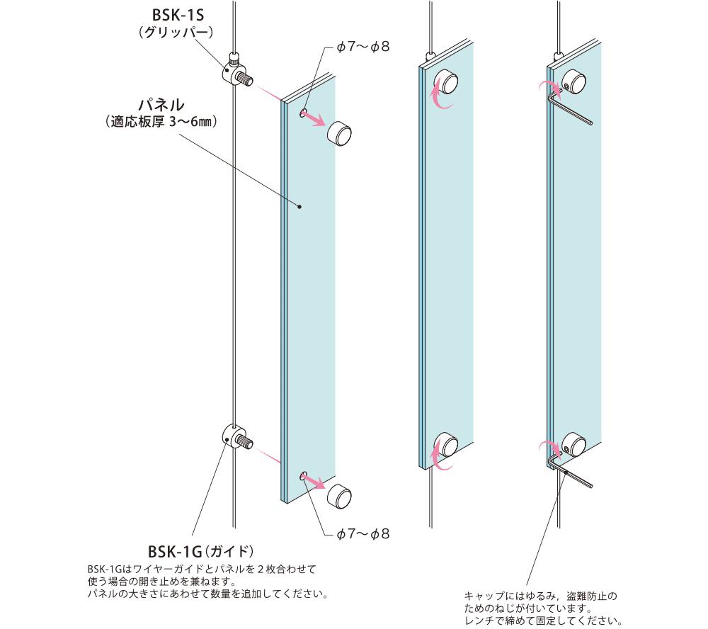 BSK-1S