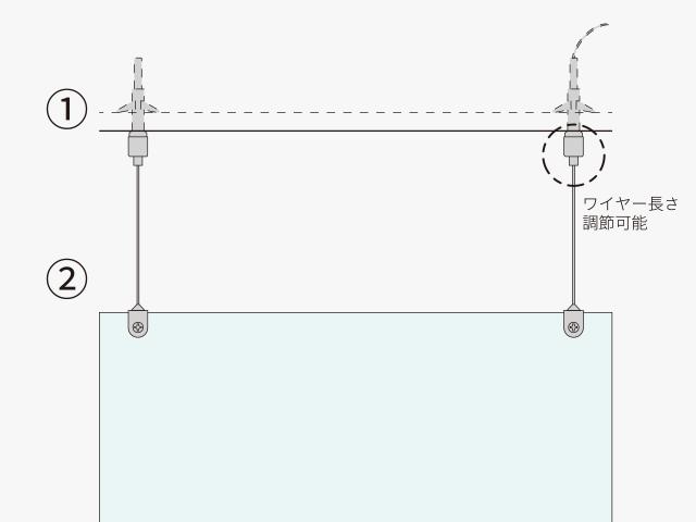 ボード天井への取付 構成図